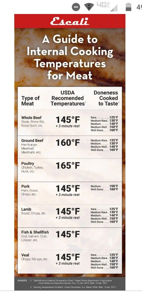 Meat Temperature Guide Steak Prime Rib Roast Sous Vide Temp Thermometer Temp Meat Temperature Guide Prime Rib Chicken Temperature