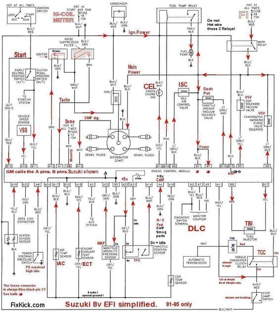 1988 Suzuki Samurai Wiring Diagram In 2020 Wire Tracker Geo
