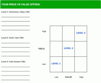 Beginning Inventory and Ending Inventory Excel Template Tools - validation plan template