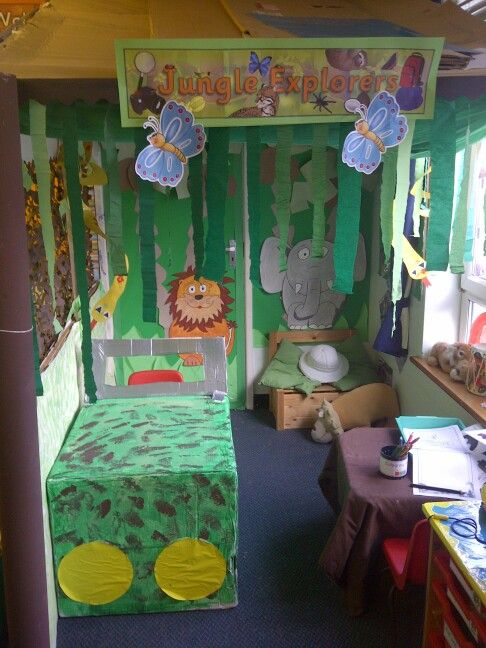 Rainforest Theme Classroom Ideas ~ Jungle classroom role play area