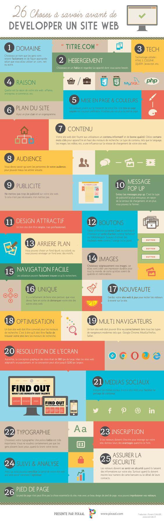 Traduction française de l'infographie de #Pixaal #fr #Website