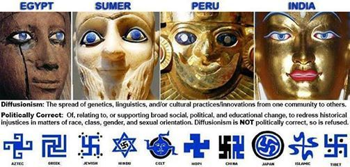 Same kind of symbolism...