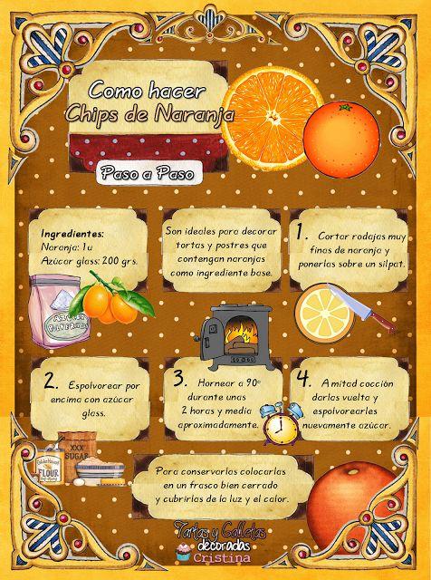 Tartas, Galletas Decoradas y Cupcakes: CHIPS DE NARANJA