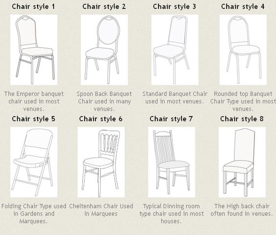 Chair Types Used For Your Wedding Ideas Pinterest Planning And
