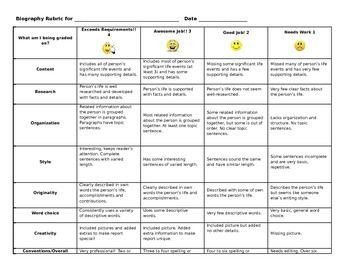 rubric for research paper on a person