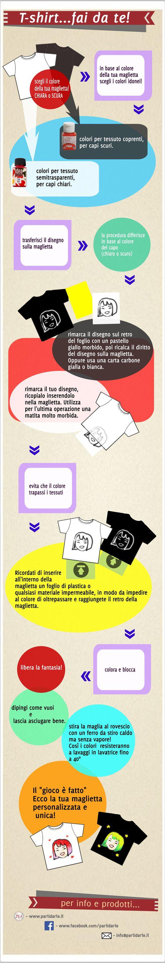 passaggi fondamentali per dipingere una t-shirt: