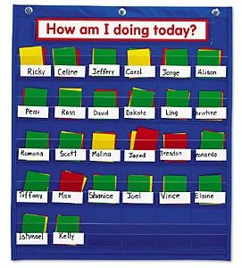 behavior management in a classroom; so simple & so effective