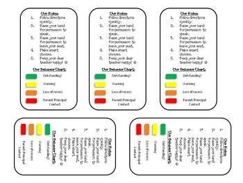 A C Ed F A F A on Classroom Behavior Strategies And Remote Control