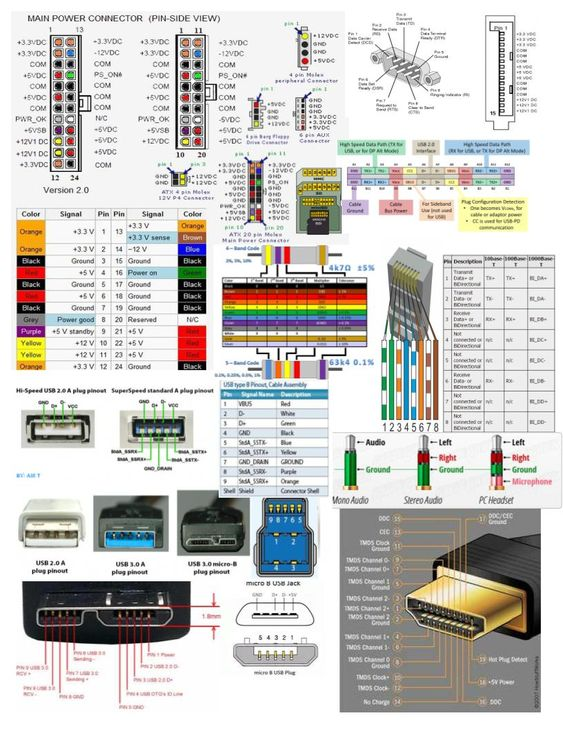 Https I Redd It 4f8h9ezqccz31 Jpg Electronics Projects Infographic Learning