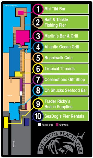 Cocoa Beach Pier | Marlins Good Times Bar & Grill