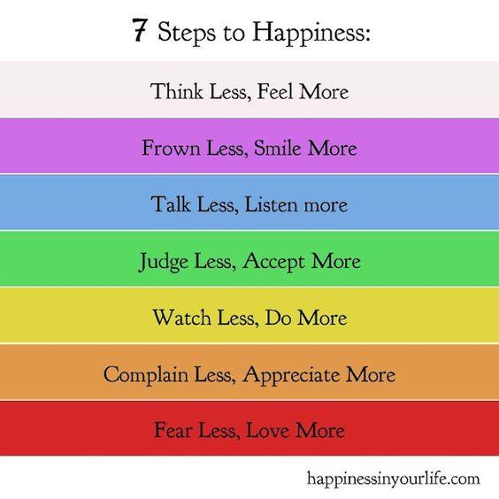 7 steps to happiness by Doe Zantamata