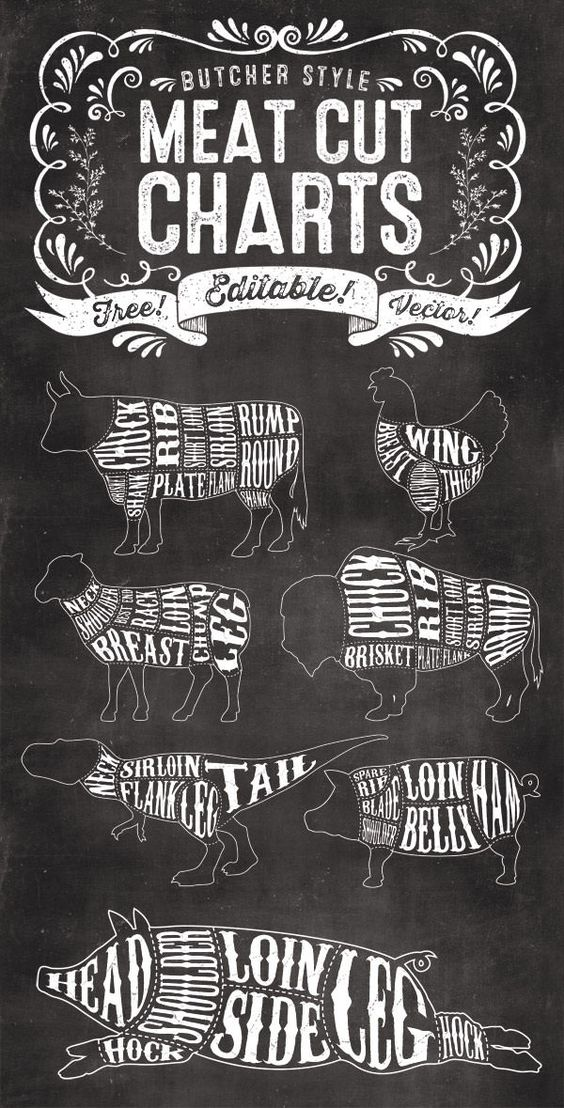 7 Free Editable Butcher Meat Cut Chart Illustrations - Blog.SpoonGraphics.co.uk