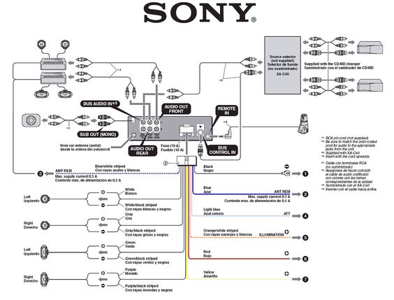 Sony Xplod Wiring Diagram: Wiring Diagram For Sony Car Radio   DigitalWEB,