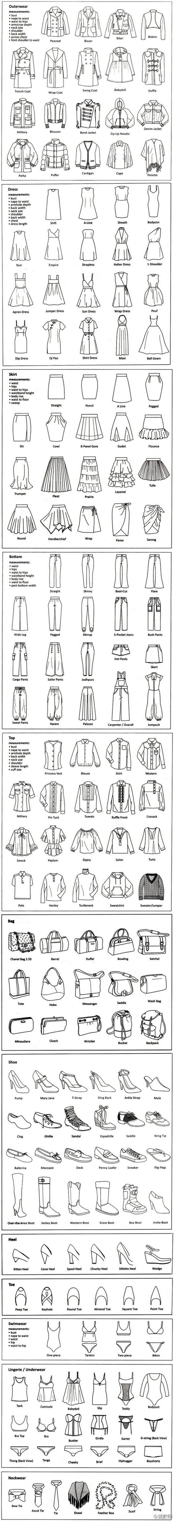 Garment fashion terminology: