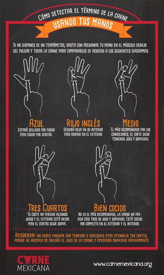 Cómo detectar el término de la carne usando tus manos #términodelacarne…:
