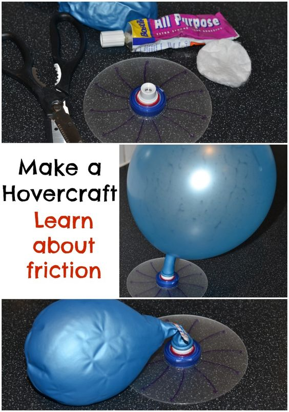 hovercraft science project How does a hovercraft hover by teisha rowland, phd active time 30-45 minutes total project time 30-45 minutes key concepts hovercraft, friction, aerodynamics, air.