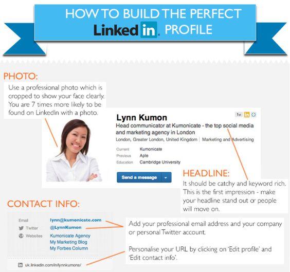 Creating A Linkedin Profile Linkedin Profile Social Media Infographic