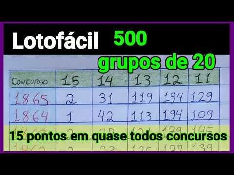 500 Agrupamentos De 20 Numeros Pontuacoes De 15 E 14 Na Lotofacil