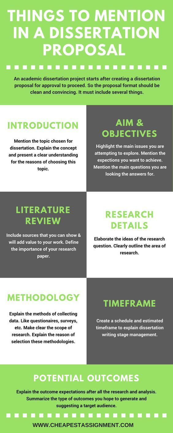 Thing To Mention In A Dissertation Proposal Thesi Writing College Application Essay Best