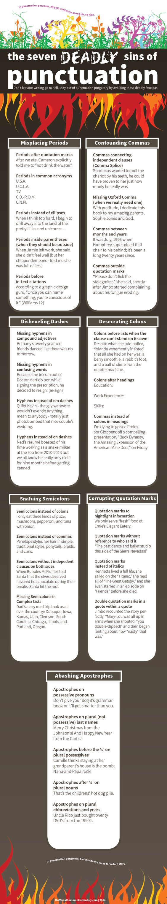 Reflective essay help??correct/edit grammar etc...?