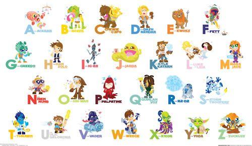 Star Wars Alphabet, teaching children the right way!!