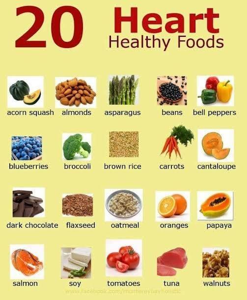 benefitss of a heart healthy diet