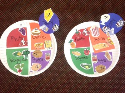 Healthy plate to share and collage on pinterest for Food crafts for preschoolers