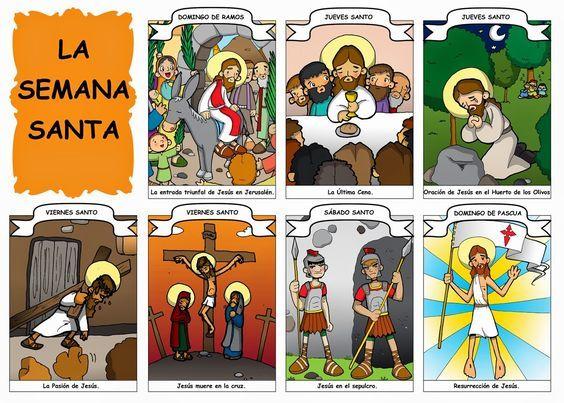 Semana Santa Para Niños Significado Resumen Imágenes Reflexiones Actividades Paraniños Org Semana Santa Niños Imagen De Semana Santa Domingo De Ramos