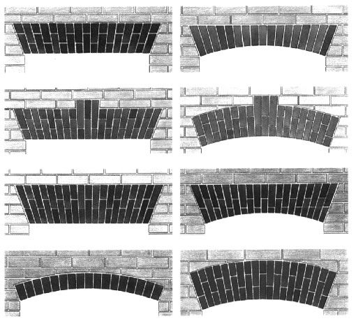 Arches bricks and google on pinterest for Brick types and styles