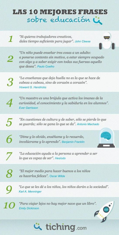 Las 10 mejores frases sobre educación | El Blog de Educación y TIC via @Tiching