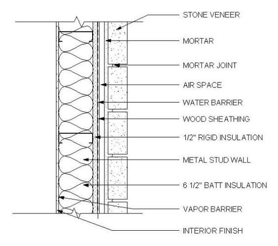 Ridge Capping For Sheds Houses Lysaght Colorbond Or Zincalume additionally Hvac What Is A Curb Adapter as well Wade 3043  bo Roof Drain moreover 522699100473978539 as well Residential Construction Methods. on roof flashing dimensions