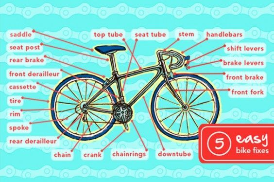 Beginner S Guide To The Most Common Bike Repairs Bike Repair
