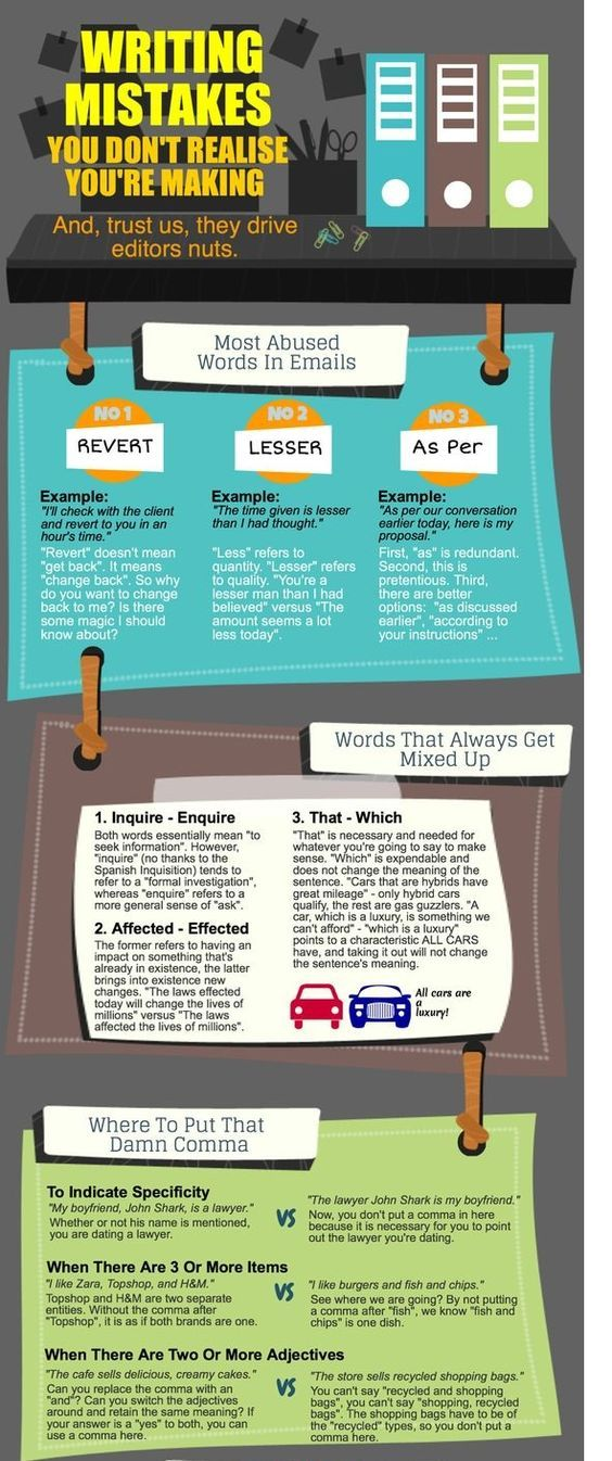Writing Mistake You Don T Realise Re Making Infographic Essay Tip Help Maker Online