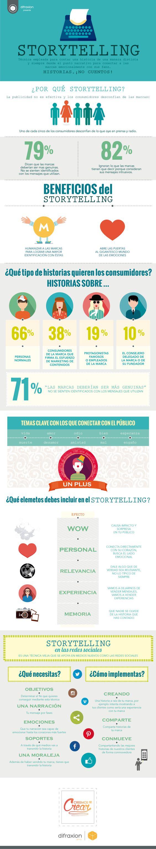 Storytelling: todo lo que debes saber #infografia #infographic #marketing