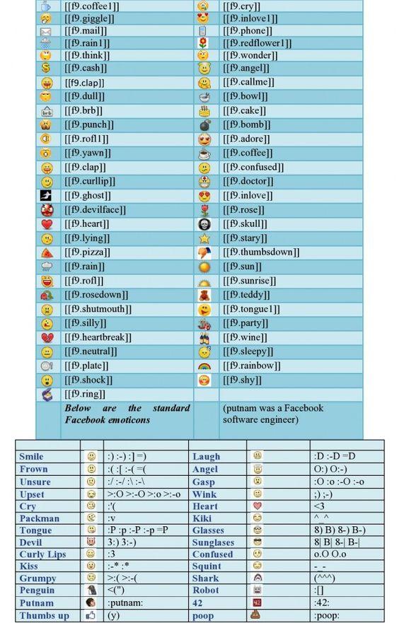 Facebook Emoticons List 2013 | New Facebook Emoticons List 2013 ...
