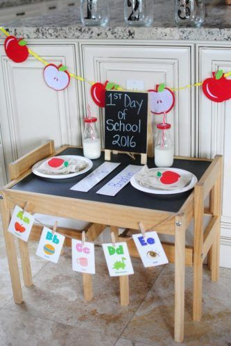 Fun Ideas for a Back to School Breakfast or Dinner Table - Behind the Scenes Belle