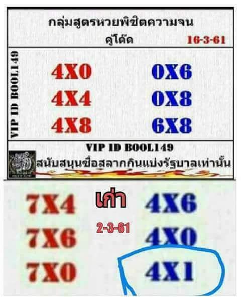 Thai Lotto Tips