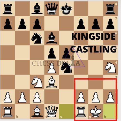 Kingside Castling Chess Chess Board Castle