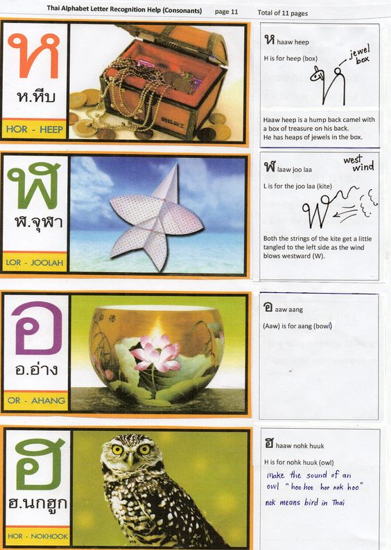 Thai Alphabet 11 Visual Aid To Assist Memory | Thai Alphabet