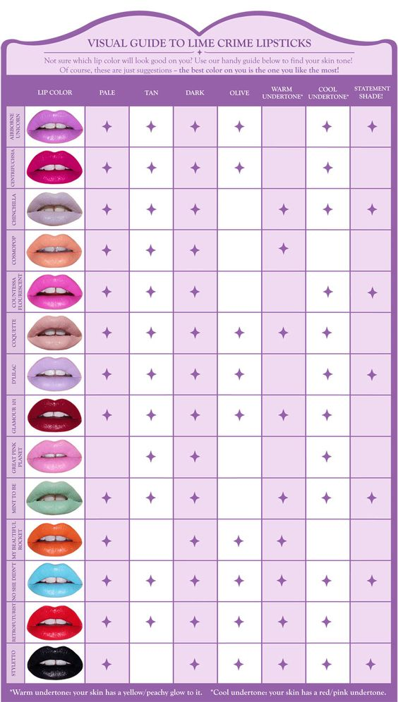 Visual-Lipstick-Guide.jpg (800×1414)
