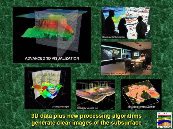 3D Data Plus New Processing Algorithms Generate Clear Images Of The Subsurface. Learn more about seismic and oil & gas exploration at http://HillGeo.com - Hill Geophysical Consulting - Projects - A Seismic Oil and Gas Primer