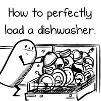 How to perfectly load a dishwasher - The Oatmeal. So funny, they must be secretly videoing my place.