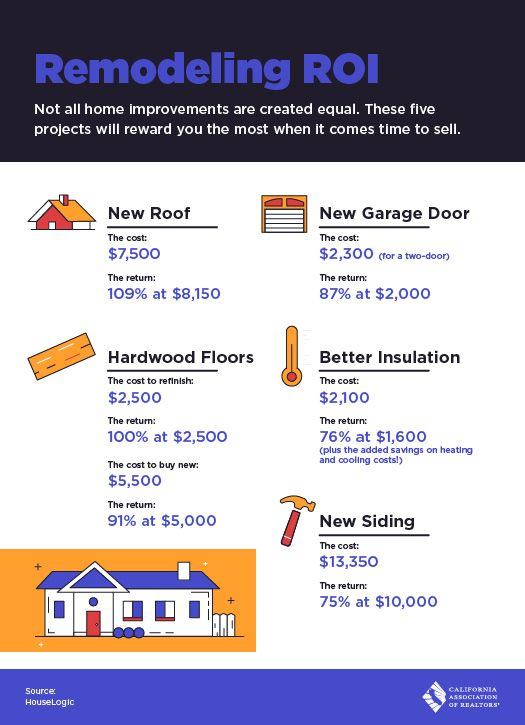 One Cool Thing With Images Remodel Home Improvement Real Estate One