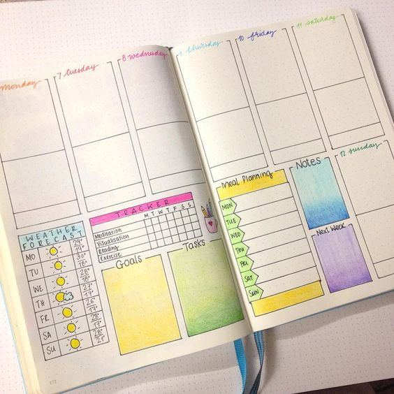 Ready for next week. Decided to keep the same weekly spread but I added some colour to it.: