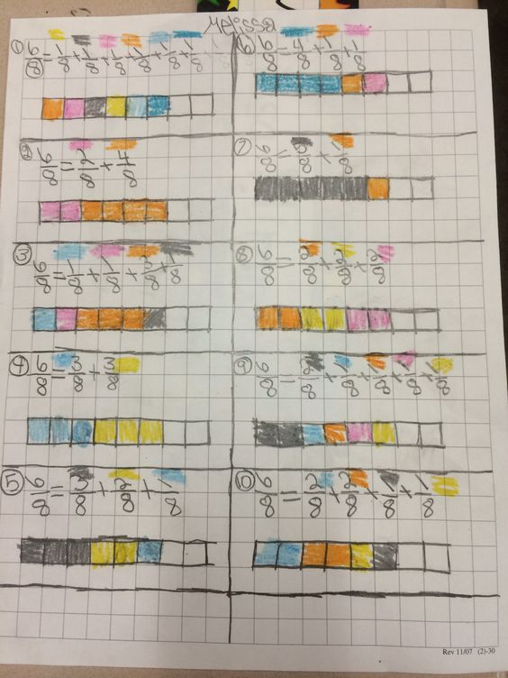 Fractions, Fraction activities and Activities on Pinterest