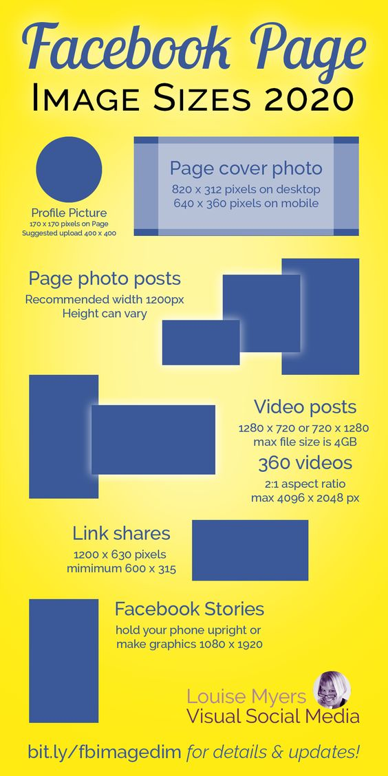 Facebook Image Dimensions 2020 Every Size You Need With Images
