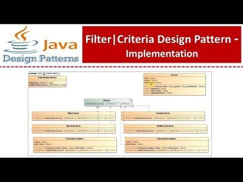 Filter Or Criteria Design Pattern Implementation Youtube In 2020 Design Pattern Java Pattern Design Pattern
