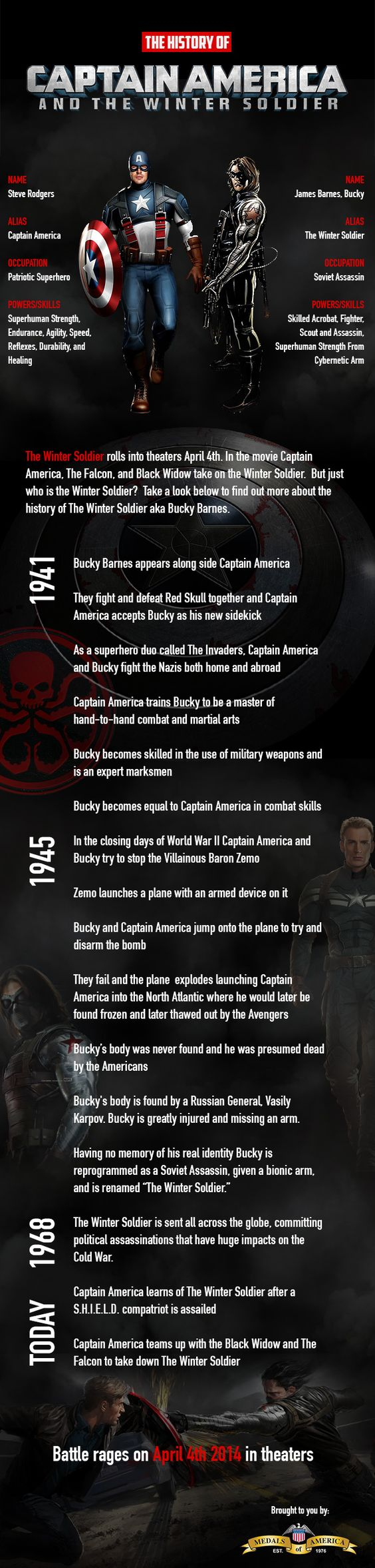 The History of #CaptainAmerica and The Winter Soldier! #Infographic #marvel