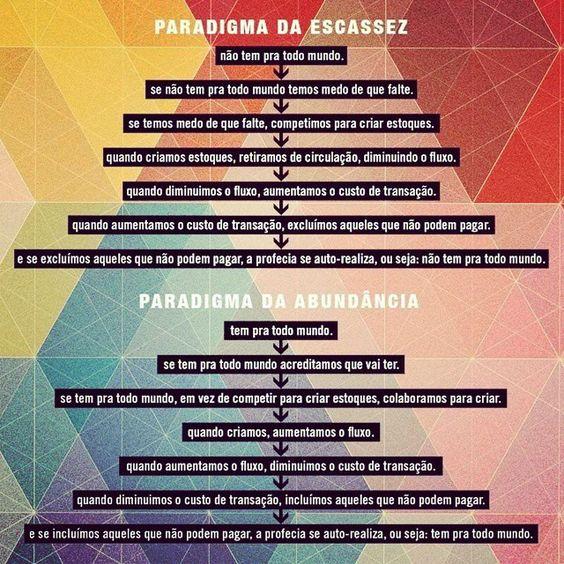 Paradigma-da-escassez-e-da-abunância