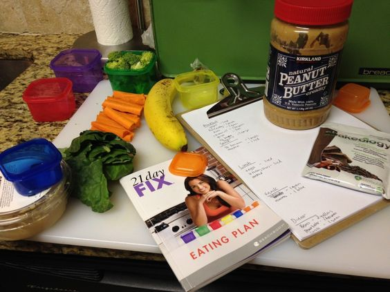 21 Day FIX : Diet and Portion Control